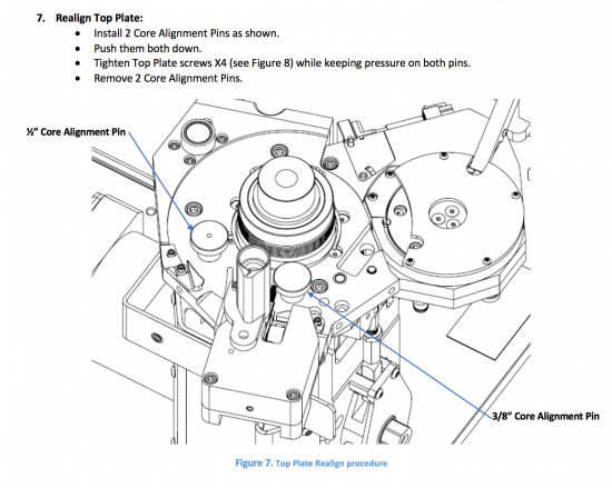 Top Plate Alignment Pin Kit